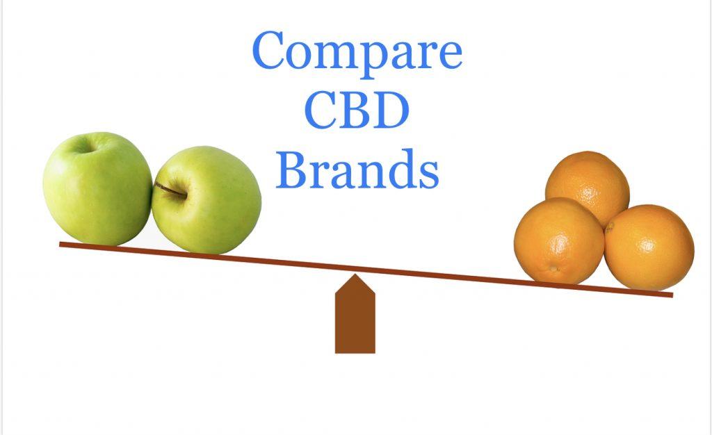 "nuleaf vs lazarus, cbdistillery vs nuleaf, compare cbd brands, best terpene brand, cbd terpenes, compare cbd, best terpenes brand, nuleaf vs bluebird, cbd compare, cbd with terpenes, cbd brands, terpenes cbd, cannabinoids and terpenes, best terpene company, cbd brands review, shop and compare cbd brands, comparison of cbd amounts in a dose by brand, terpenes chart, cbd comparison, cbd oil with terpenes, cbd adhd study, cbd brand reviews, best terpene brands, lazarus naturals vs nuleaf, cbd comparison chart, terpene chart, comparecbd, cbd brand, cbd terpines, cbd oil comparison chart, nuleaf vs cbdistillery, terpenes cannabinoids chart, compare cannabinoids, linalool hemp oil, bluebird botanicals vs. cbdistillery, adhd and cannabinoids, lazarus vs nuleaf, cbg brands, compare cbd oil brands, lazarus naturals vs cbdistillery, flavorless terpenes, cbd brands reviews, terpenes in cbd oil, cbd oil 4 corners, cbd comparison engine, cbd oil brand comparison, reputable cbd brands, terpene profile chart, ""brands"", cbdistillery, cbdistillery lab results, comparison of cbd oils, compare cbd products, lazarus naturals coupon, ""cbd oil"", cbd top brands, terpene lab, koi cbd coupon, kats botanicals, best cbd oil brands, top brands of cbd oil, terpene cbd, 4 corners cbd oil, cbdistillery terpenes, comparecbd.com, cbd oil brands compared, compare brand, cbd comparisons, adhd cannabinoids, lazarus cbd, top 10 cbd brands, highland pharms cbd, top cbd brands, terpenes in cbd, cbd lazarus, lazarus naturals, best cbd brands, cbdistillery customer service, natural terpenes, terpene charts, what are terpenes in cbd, cbd terpene, cbd adhd research, list of terpenes, what are cbd terpenes, cannabinoid and terpene chart, 4 corners cbd oil reviews, 4 corners cannabis review, cannabinoid and terpene, cbd gummies for kids with adhd,"