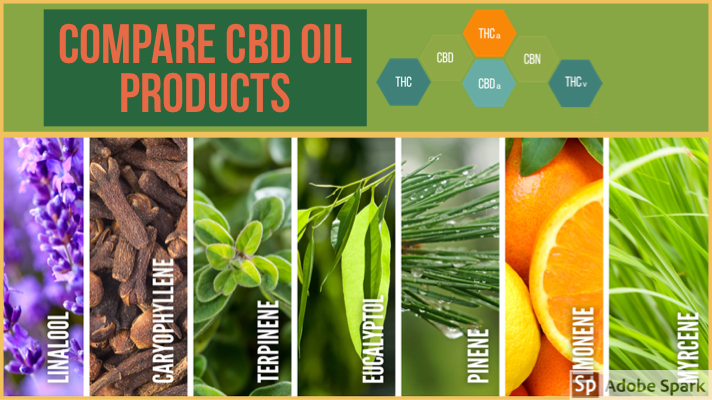 compare cbd oil products